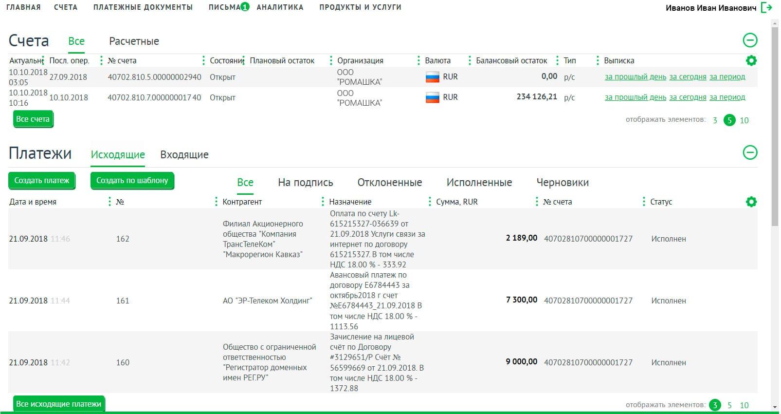 помощь кредит ростовская область взять срочный кредит на карту с плохой кредитной историей