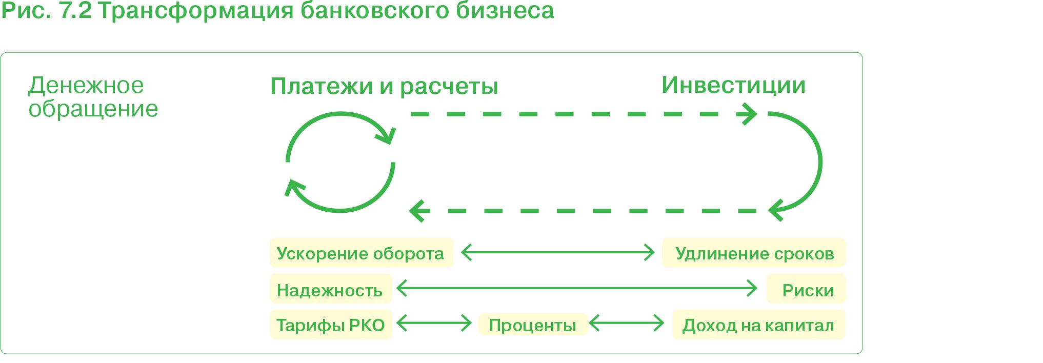 банки ру онлайн ипотека